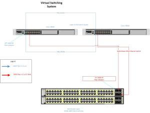VSS-Schematic